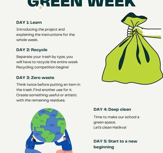 «Hatikva's Green Week», una semana en la que se proponen luchar por combatir el cambio climático actuando por el ODS 13
